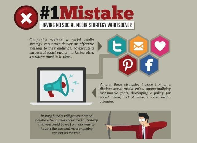 1 - Social-Media-Marketing