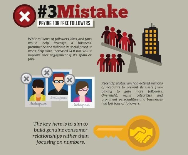 3 - Social-Media-Marketing-Mistakes