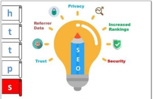 SEO-advantages-switching-to-htpps