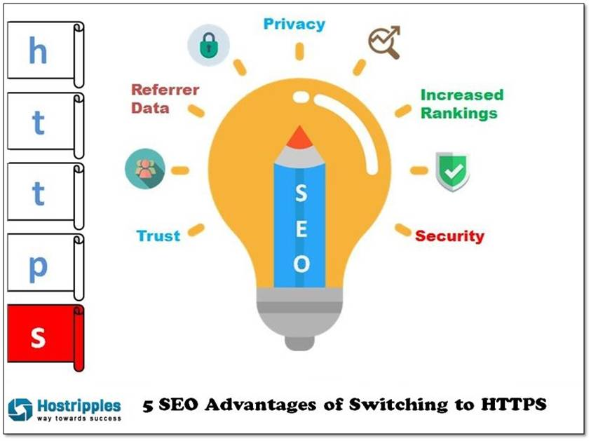 SEO-advantages-switching-to-https